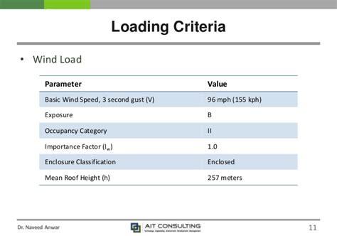 design load criteria ce 72 32 january 2016 semester lecture 3 design criteria
