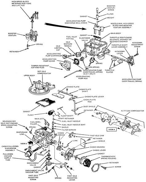repair guides carbureted fuel system carburetor html