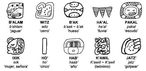 Calendario Azteca Significado De Sus Signos Simbolos Mayas Y Sus Significados Imagui