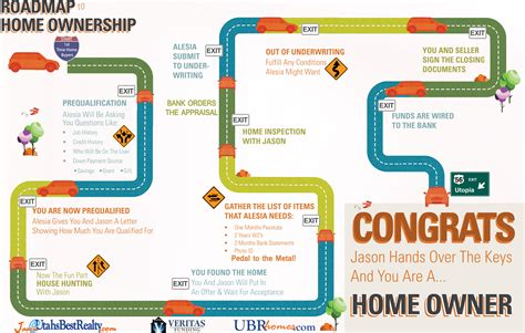 x home buyers education