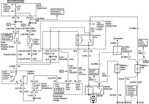 2003 silverado wiring diagram igniion 2003 chevy silverado electrical diagram diagram