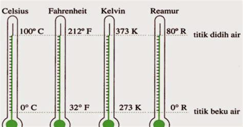 Termometer Air Raksa 100 Derajat sejarah penentuan skala temperatur beku dan didih pada