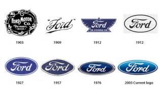 Ford Logo History Ford Logo Ford Motor Company Symbol And Emblem