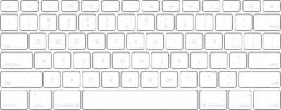 Keyboard Overlay Template by Djing With A Computer Keyboard Dj Techtools