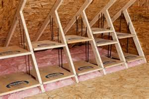 attic shelving system suppliers a survey of leading suppliers