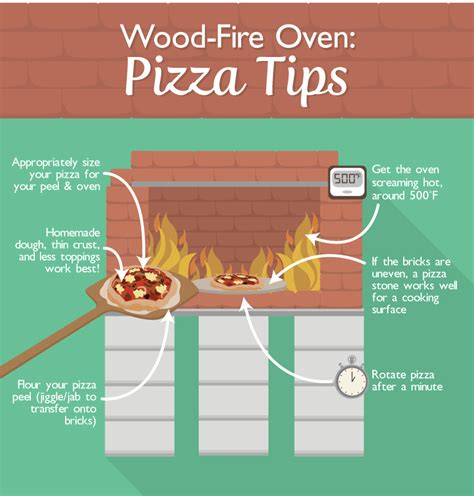 Design Your Own Home In Australia by Build A Backyard Pizza Oven Fix Com