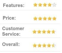reviewstore org hotwire