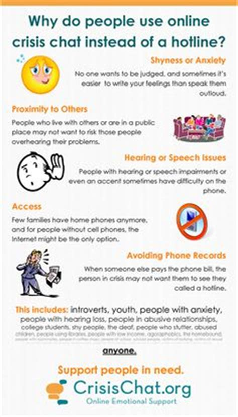 mental health chat rooms mental health chat room method