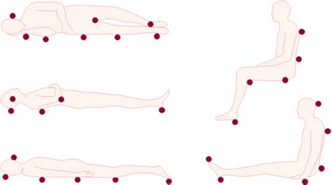 pressure ulcer points diagram figure i 4 3 typical points exposed to pressure in
