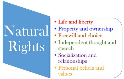 right meaning natural rights definition exles video lesson