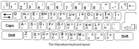 sinhala keyboard wikipedia