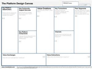 canvas layout editor the platform design canvas a tool for business design