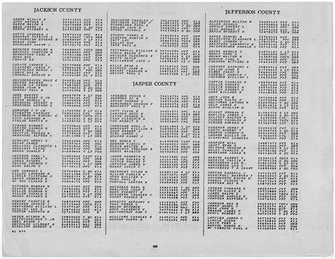 Calendar 63 Cook County Wwii Army Casualties Illinois National Archives