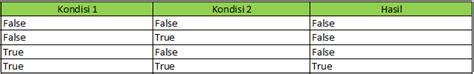 jenis layout pada java alyss jenis jenis operator pada java