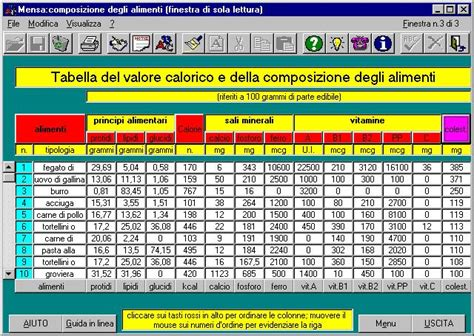 tabella alimentare delle calorie tabella alimenti con omega 3 wroc awski informator