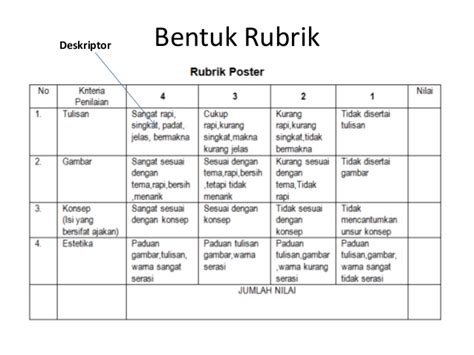 Rubrik Membuat Poster | perancangan pjbl project based learning yang