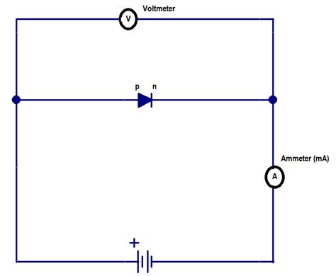 diode forward bias circuit diagram forward biasing of a pn junction diode manipal made easier