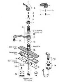 Kitchen Faucet Diagram Valley Single Handle Kitchen Faucet Repair Parts