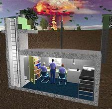 design your own underground home build your own underground bunker us crisis preppersus