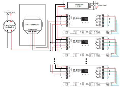 dmx 512 wiring diagram rgb led wiring elsavadorla