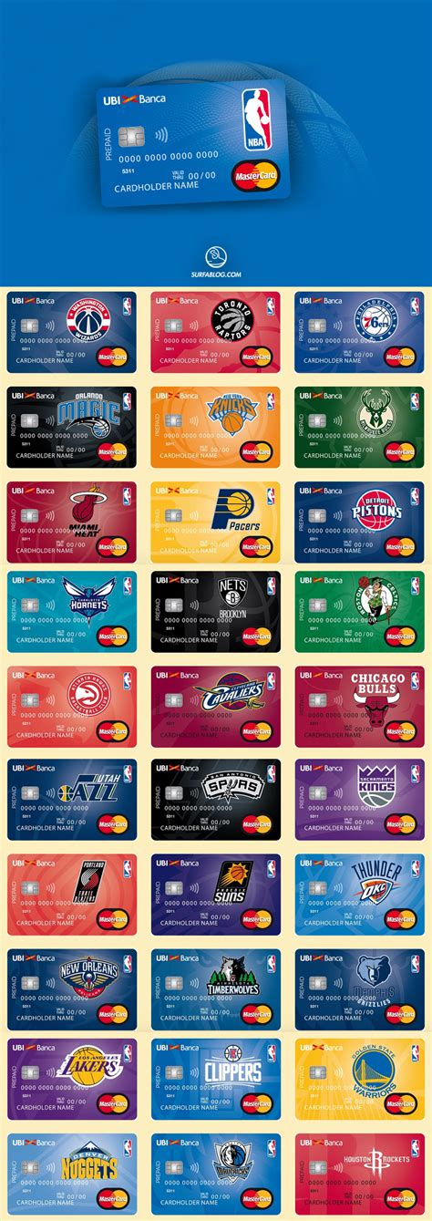 ubi carte di credito surfablog ubi e le carte di credito enjoy nba