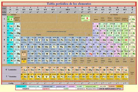 tabla valuacion de automotores actualizada 100cia qca g 10 186 abril 2012