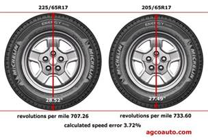 Car Tires By Size Carriage House Plans Tire Size Calculator