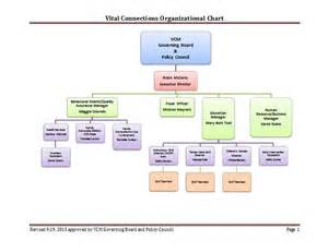 Org Chart Templates For Word by 40 Organizational Chart Templates Word Excel Powerpoint