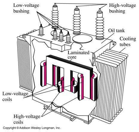 pole mounted transformer wiring diagrams pole wiring diagram free