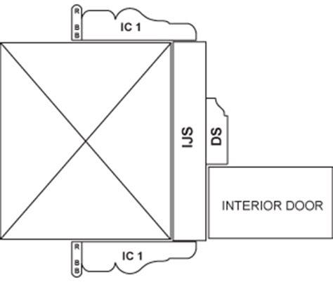 How To Measure Interior Door Diy Laminate Flooring Installation Tips Planet Hernando Diy Projects