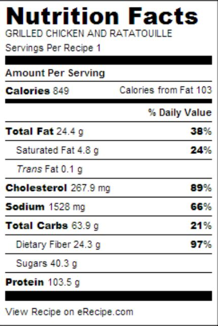 Nutrition data calculator for recipe forumfinder Choice Image