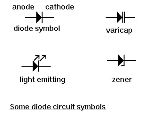 diode and types diodes tutorial circuits electronic diode component tutorials all about diodes hobby