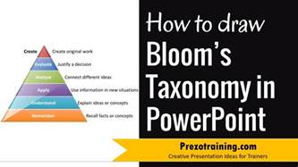 how to make doodle presentations how to draw blooms taxonomy in powerpoint
