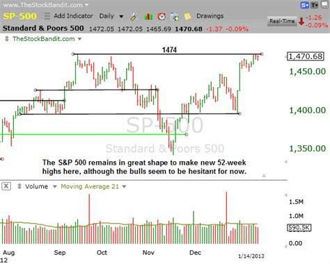 title 18 u s c section 241 swing trading newsletter 28 images swing trading