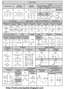 how to read electrical relay diagram standard symbols used for drawing electrical relay