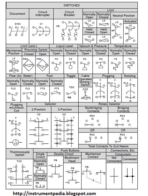 electrical panel wiring diagram symbols schematic symbols