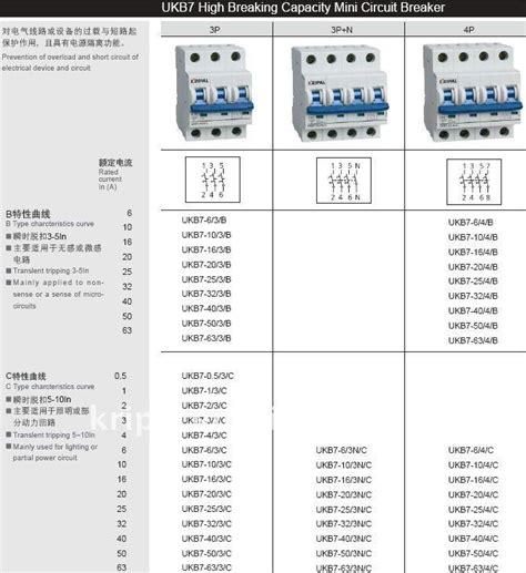Mcb 10 A Mini Circuit Breaker Cb Sekering Otomatis 10 Schnei T1310 3 mini circuit breaker view mcb mccb elcb rcbo kripal