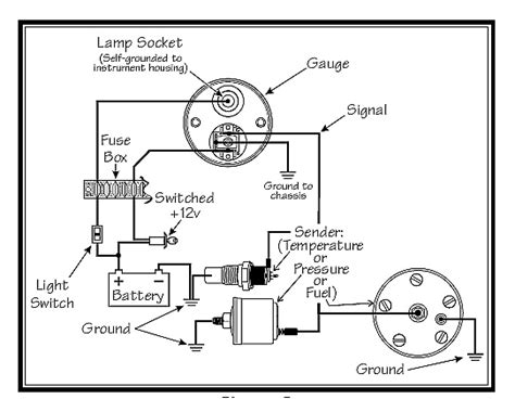 vdo senders wiring diagrams  view  wiring diagram