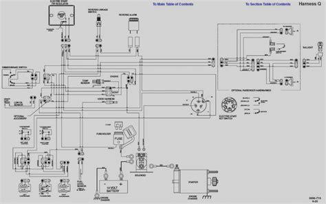 Polaris Ranger 4x4 Wiring Diagram Online Wiring Diagram