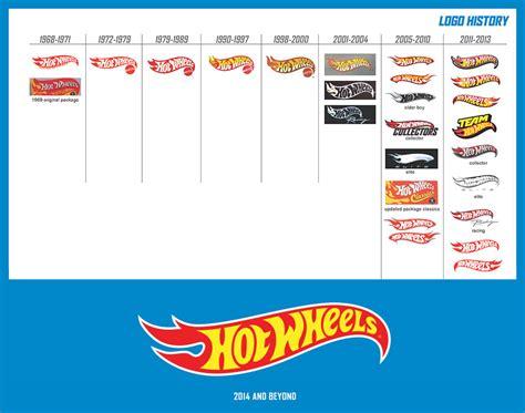 jeux gratuit happy wheels full version total jerkface happy wheels
