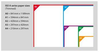 How To Make A4 Size Paper - what are the width and height of a4 paper