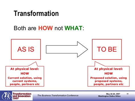 How To Be A Model a model for process transformation