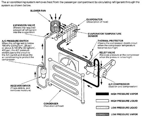 2002 honda civic cooling wiring diagram wiring diagram