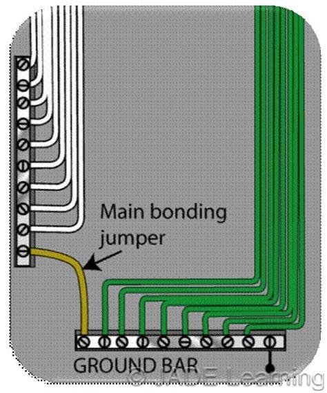 Bonding Jumper 250 28 bonding jumper and system bonding jumper