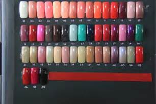 harmony gelish colors thenailindustry current promotion
