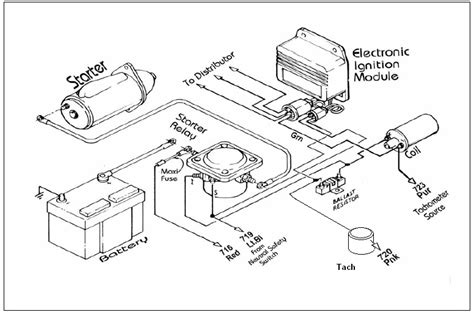 nos cj7 wiring harness 22 wiring diagram images wiring