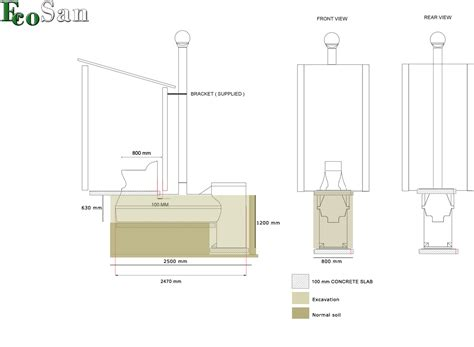 eco outdoor toilet waterless dry flush toilet system by ecosan manufacturers