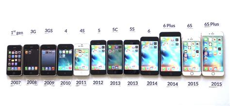 eastside an evolution a look at the changes in iphones and ios time