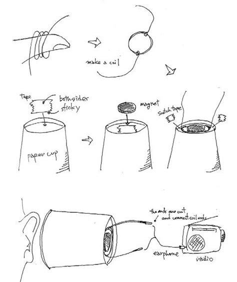 How To Make Paper Cup - make your own paper cup speaker