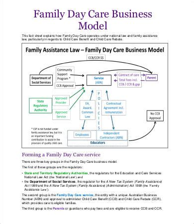 Daycare Business Plan 10 Free Word Pdf Documents Download Free Premium Templates Family Business Plan Template
